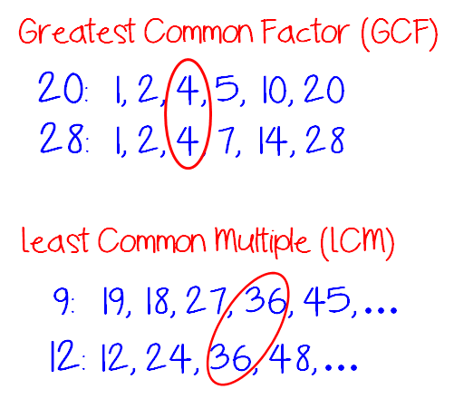 GCF LCM list method
