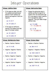 Worksheets Integers Rules hands on integer operations part 3 multiplication division int ops rules