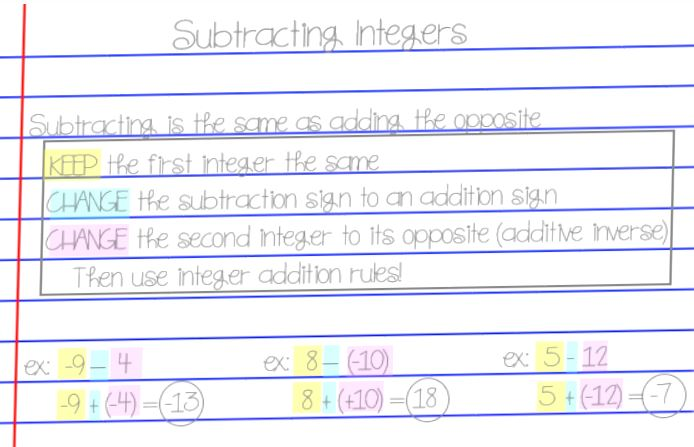 HandsOn Integer Operations Part 2 Subtracting Integers Math – Integer Addition Worksheets