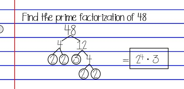 5 Ways to Use Factor Trees in Middle School Math - Math in ...