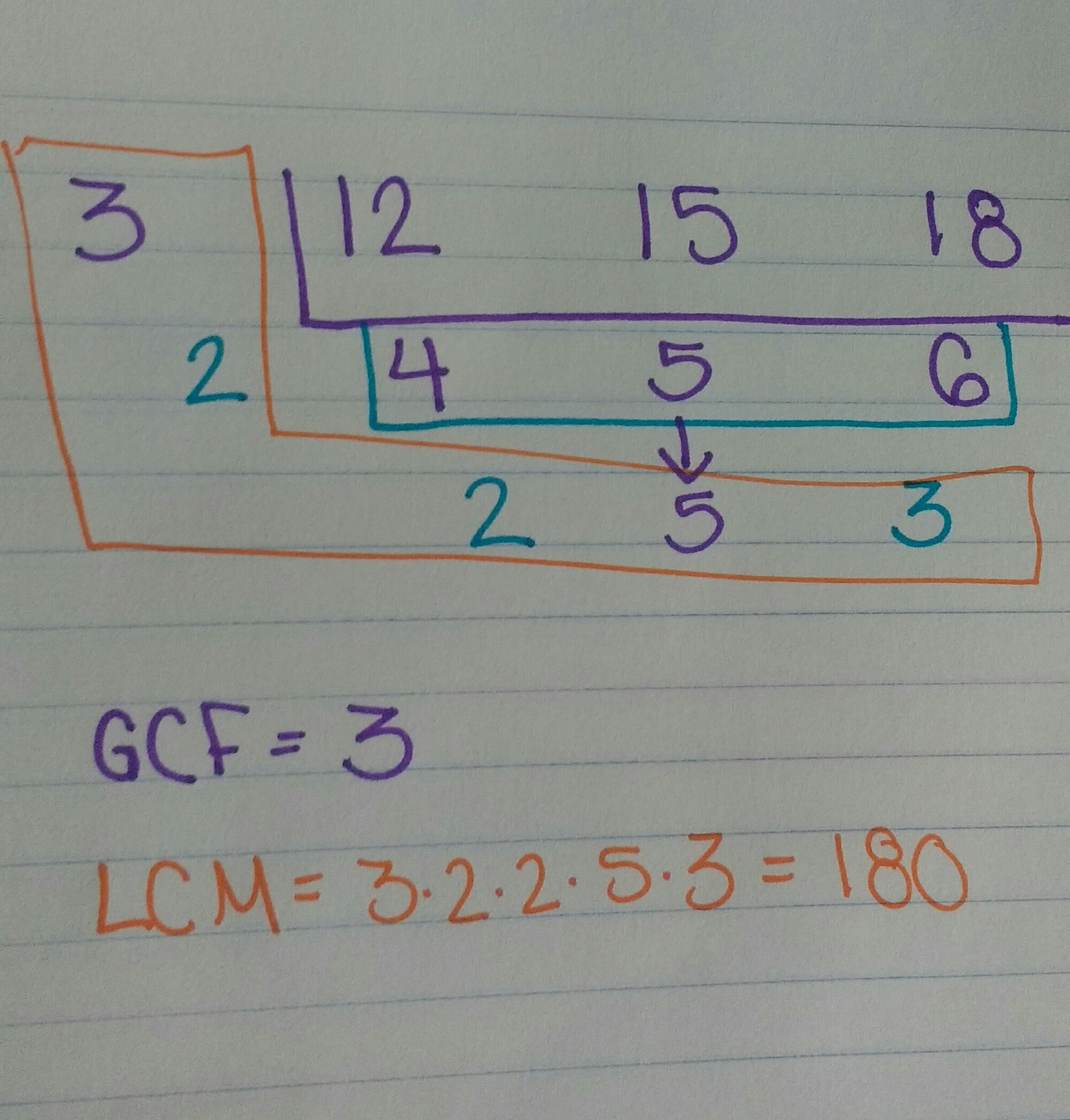 Finding the GCF & LCM of 3 or More Numbers using the Cake Method