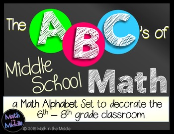 Middle School Math Classroom Decor Alphabet - Math Posters Image